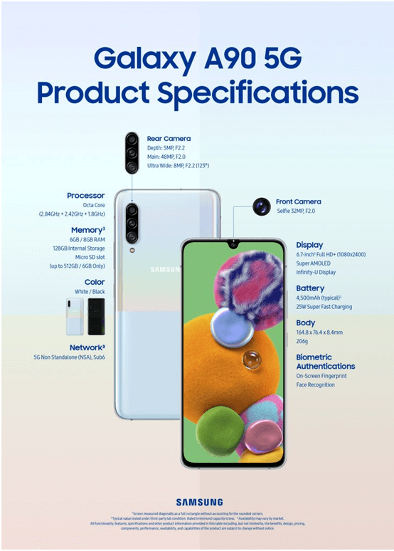 Samsung Galaxy A90 features