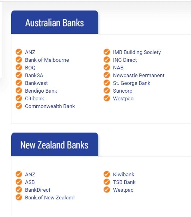 Banks Associated with POLi