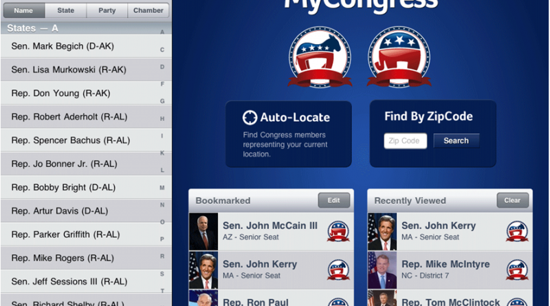 Political apps