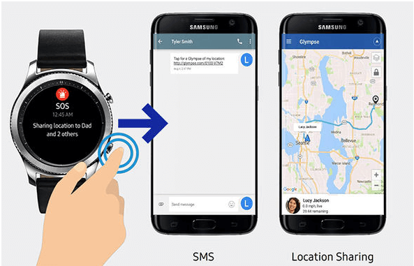 Add location service to Samsung Gear Watch for SOS