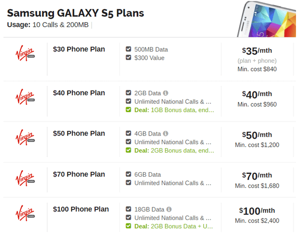 Samsung Galaxy S5 Virgin Mobile Plans